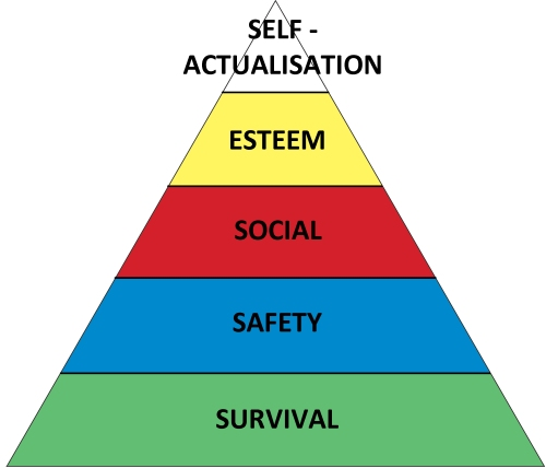 how to create a maslow triangle in word