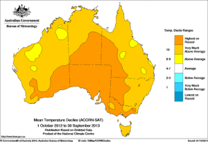 October 2012 to September 2013 mean temperature deciles for Australia showing 12-month temperatures were the highest on record for 39% of Australia.